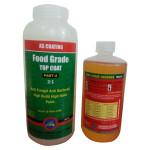Anti Fungal & Anti Bacterial Paints